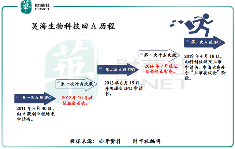 意味 昊 「昊」という漢字の読み方・名のり・意味・由来について調べる