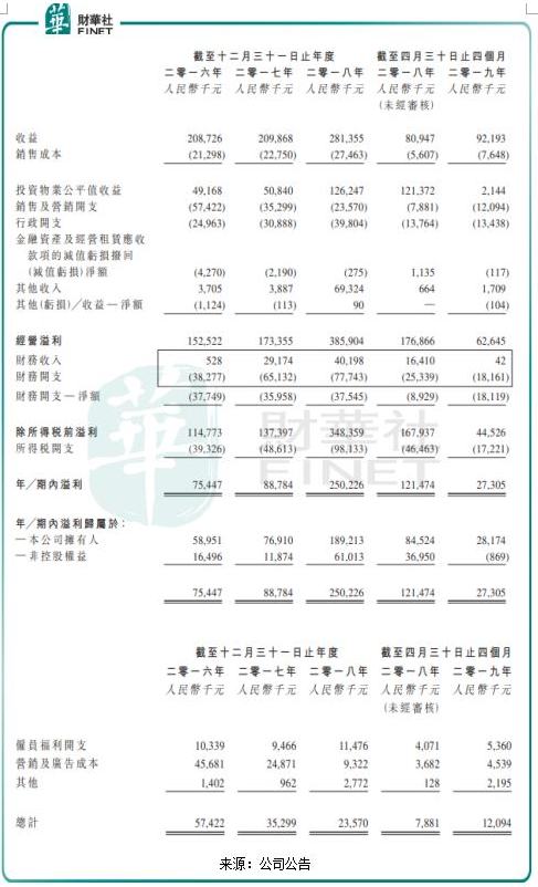 沙溪gdp_超越古镇 紧跟石岐 2017年东凤GDP究竟有多厉害