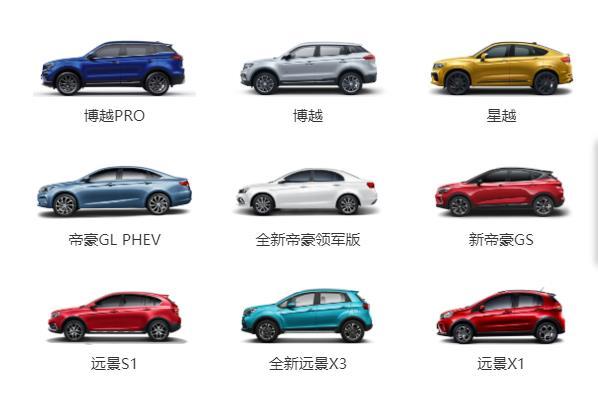 【異動股】吉利汽車(00175-HK)漲3.248%