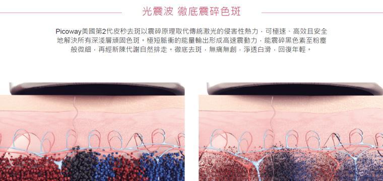 必瘦站(01830.HK)更改每手買賣單位為1000股