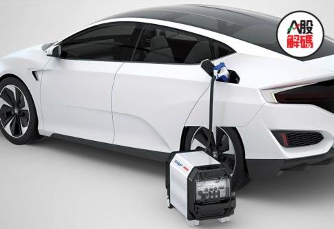 從0到100萬輛,燃料電池要成新能源汽車新風口?