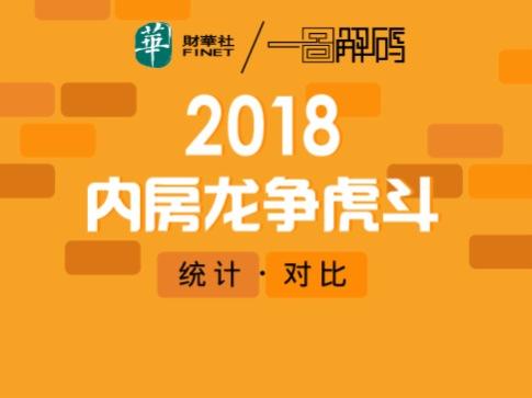 一圖解碼:2018内房龍爭虎鬥