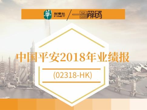 一圖解碼:中國平安2018年業績報