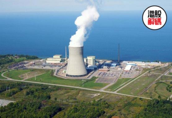 氫能源是東方電氣的未來?關注一下核電及風電