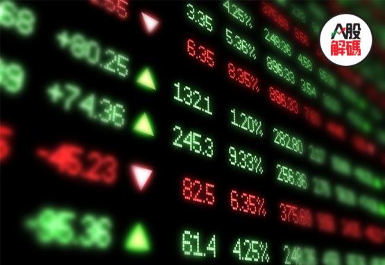 漲價概念升溫週期股強勢 A股反彈新高後短震不改上行趨勢