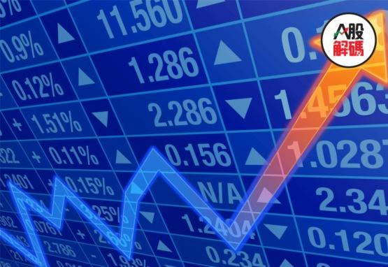 A股縮量普漲滬指升近2%白酒領漲 後市關註資金動向和量能變化