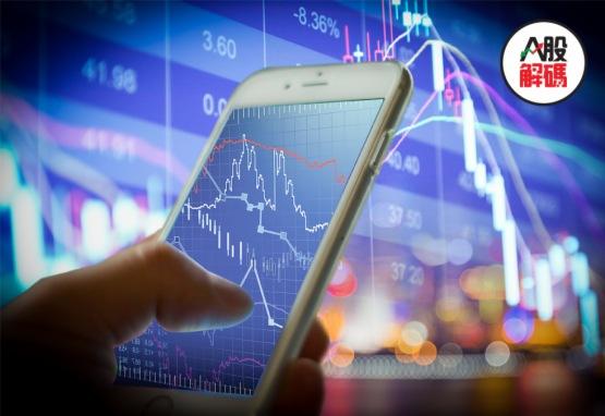 貿易風險不改震蕩上行的主旋律,市場短中期風險已大幅釋放
