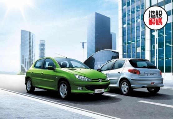 新能源汽車是東風集團的東風嗎?