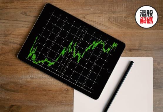 2019年初至今,香港市場股價表現最佳及最差的企業在這里