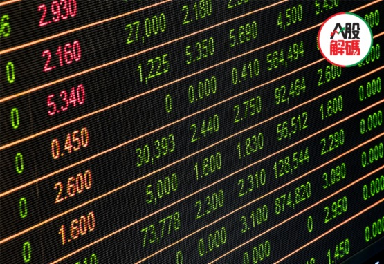 從25家科創板上市企業看投資機遇、2440牛市與新時代的開啓