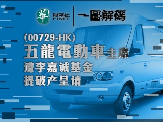 一圖解碼:五龍電動車主席遭李嘉誠基金提破產呈請