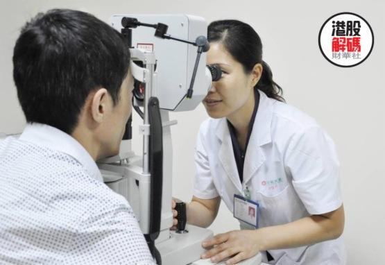 首日漲幅超50%!治療近視眼的德視佳押注中國市場前景幾何?