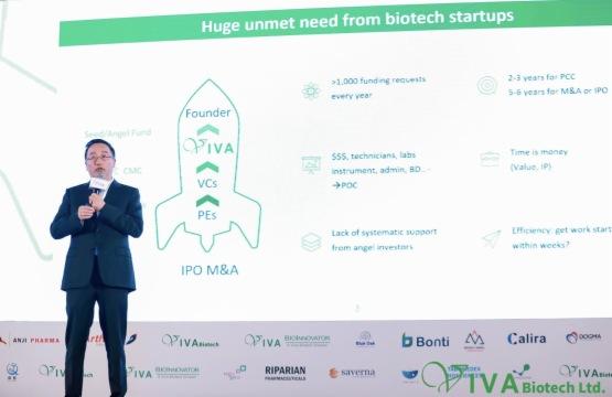 構建生物醫藥創新生態圈 首屆維亞生物創新合作高峰會成功舉辦