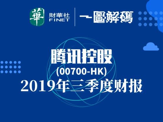 一圖解碼:騰訊控股2019 年三季度財報