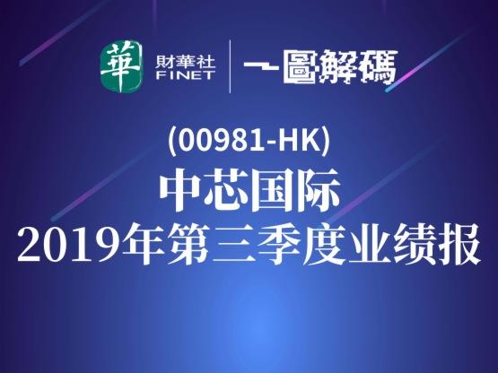 一圖解碼:中芯國際2019年第三季度業績報