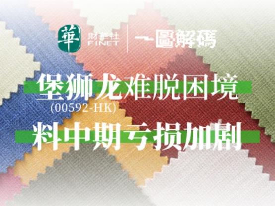 一圖解碼:堡獅龍(00592-HK)難脫困境 料中期虧損加劇