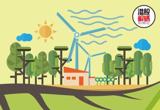 2020年需負重前行,新天綠色能源頭頂近200億長期借款