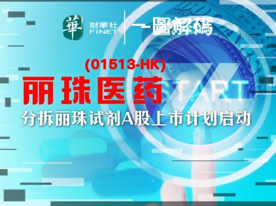 一圖解碼:麗珠醫藥(01513-HK)分拆麗珠試劑A股上市計劃啓動