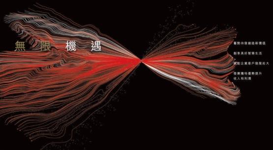 【會議直擊】中國聯通上半年淨利潤升10.1% 美國業務佔比不高