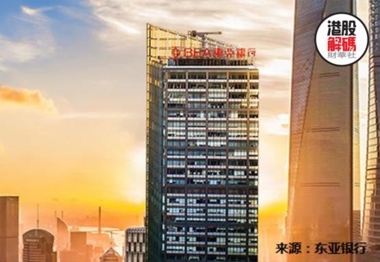 【解讀】東亞銀行:「壞孩子」的又一場勝利?