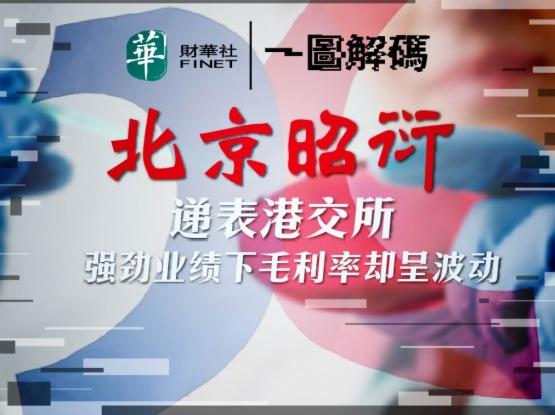 一圖解碼:北京昭衍遞表港交所 強勁業績下毛利率卻呈波動