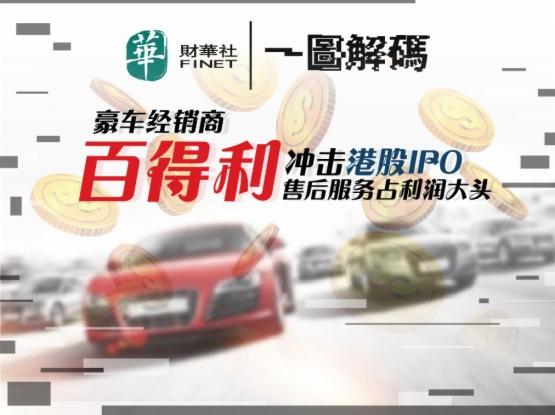 一圖解碼:豪車經銷商百得利衝擊港股IPO 售後服務佔利潤大頭