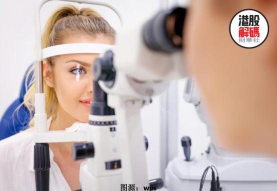 千億級眼科賽道,具備「大牛股」基因的朝聚眼科,成長空間可期