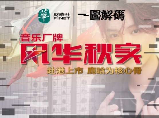 一圖解碼:音樂廠牌風華秋實赴港上市鹿晗為核心骨
