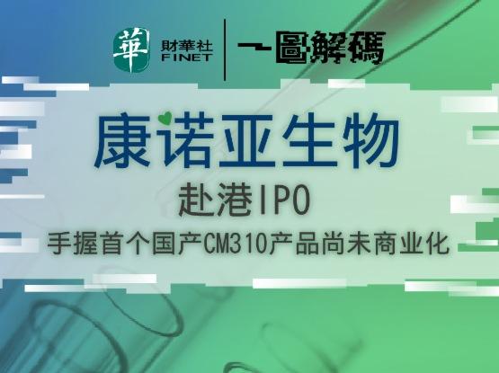 一圖解碼:康諾亞生物赴港IPO 手握首個國產CM310產品尚未商業化