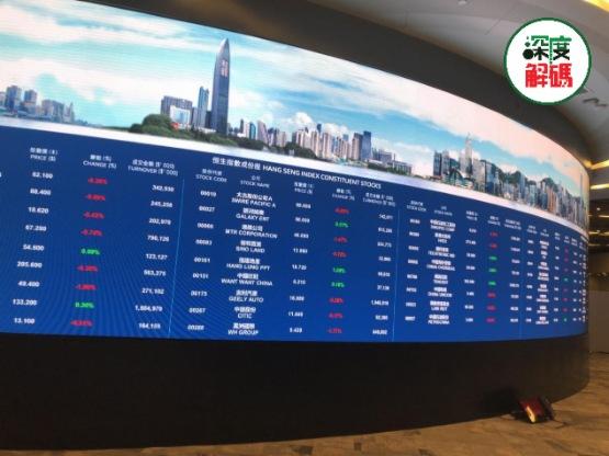【市場觀潮】中國的科技巨頭是否迎來估值拐點?