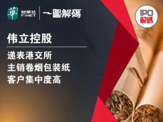 一圖解碼:偉立控股遞表港交所 主銷卷煙包裝紙 客戶集中度高