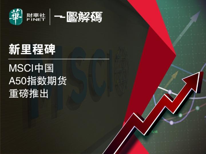 一圖解碼:新里程碑!MSCI中國A50指數期貨重磅推出
