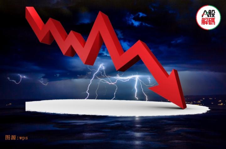 【焦點】吉電(000875.SZ)變「雷電」!股價連續兩日跌停,17.3萬股民該怎麽辦?